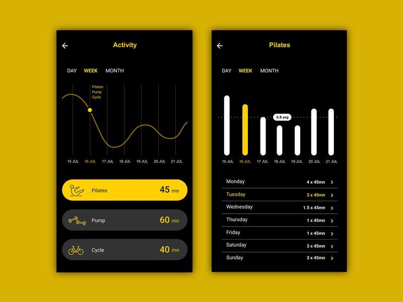 Analytics_Chart _ DailyUI _ 18 dailyui