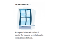 Mozilla Foundation - Transparency