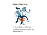Mozilla Foundation - Shared Control
