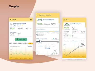 Finance App - Graphs money app money infographic interaction design fintech mutual fund uidesign uiux iconography invest investment finance app finance graphs colours ux design interaction ux mobile