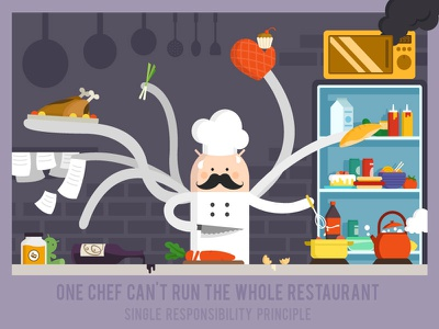 Single Responsibility Principle busy illustration food kitchen chief android solid principle novoda graphic poster