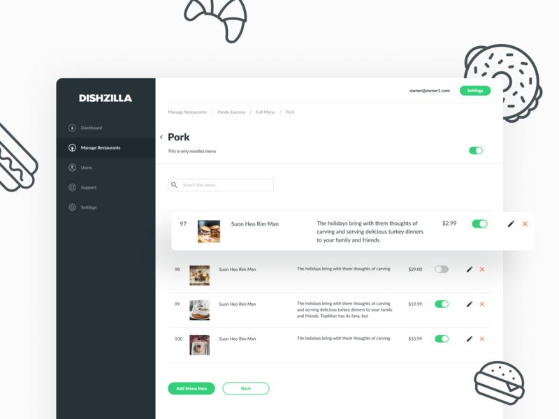 Dishzilla - desktop application food app uiux application ui application app food branding design design