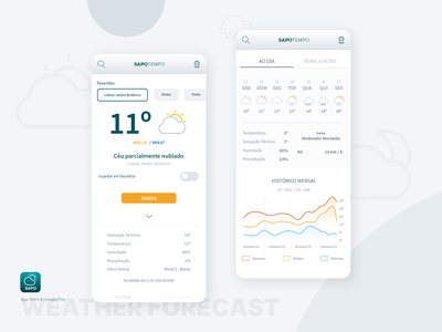 SAPO Tempo - Mobile app flat clean design icons weather app weather tempo sapo detailed angular ionic mobile ui mobile app mobile ux ui android ios