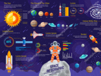 Infographics with complete research