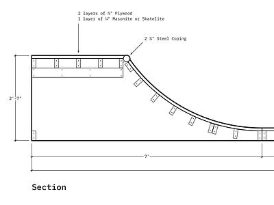 Mini Ramp Detail vector design ramp skateboarding drafting
