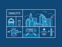 Where we work: Charlotte