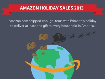 Amazon Holiday Sales 2013 vector illustrator infographic appeagle amazon holiday