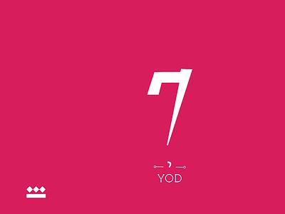My typo YOD  in  #hebrew hebrew