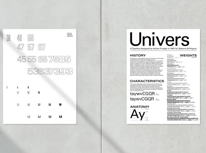 Univers Typeface Specimen typography poster type design type specimen poster type design typography