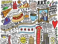 Things I love about Chicago