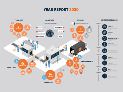 Year Report Infographic