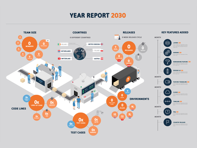 Year Report Infographic vector isometric infographic isometric isometric illustration infographic design infographics bubble chart factory data visualization data illustrator