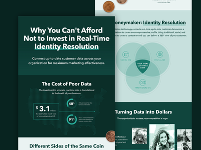 Resolving Identities Infographic