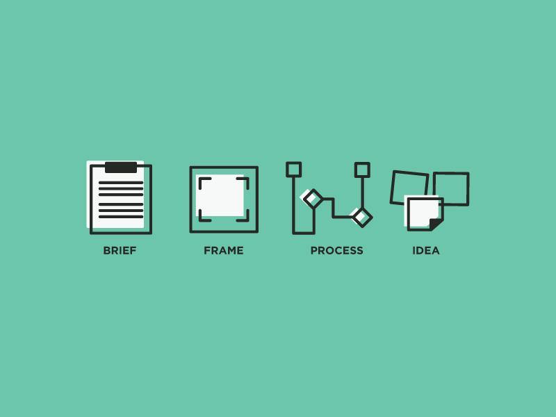 Brief, Frame, Process, Idea brief frame process idea branding language project design process briefing