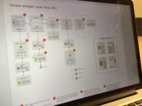 User flow V1