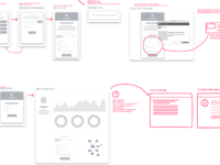 Embed flow 02