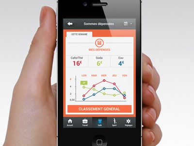 Iphone Data App mobile app icon flat interface ui appstore web iphone display button data statistics coffee work sport orange