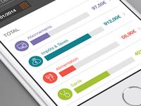 Octavdesign Bank App Category