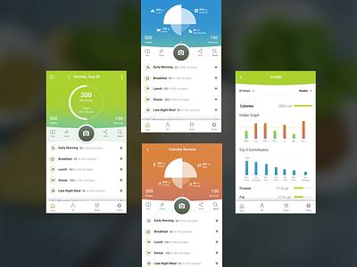 App Design ui ux health care workout app healthy lifestyle calories healthcare app food app ui user experience interface add to cart cart clean ui app application ui design ux process