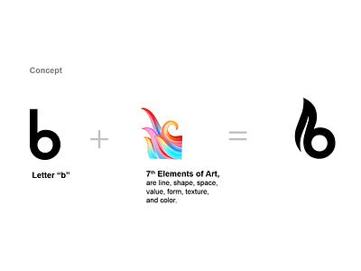 Logo Concept draft conceptual typogaphy creativity creative idea logo design process vector flat logotype concept art creative agency logo icon illustration typography logo design concept branding