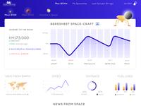 Beresheet Space-Craft Dashboard