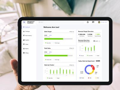 Management dashboard tablet website dashboad uxui ux ui design