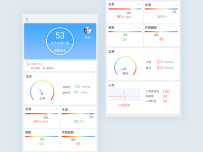 Health index UI