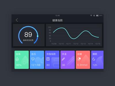 Health index UI