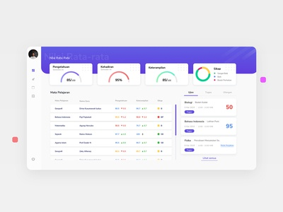 Student Education Management, Dashboard