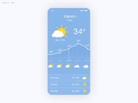 Daily UI Challenge #037 - Weather - Take2