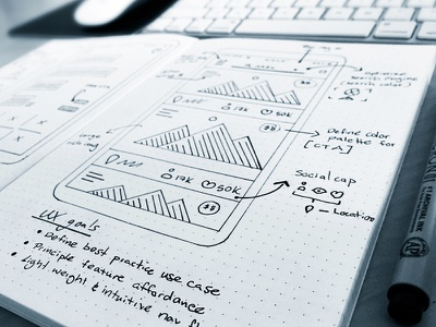 Ideation Process ui ux wireframes process dot grid