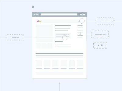 Wireframe User Flow wireframe low-fidelity core minimal user flow site map