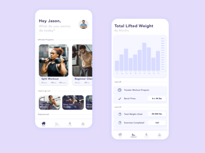 Redesign Fitness App