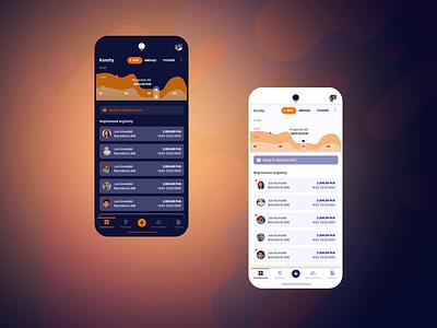 Mobile app design chart app design team travel concept ux ui debut application app