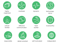 Big icons set of Webinerds' soft skills