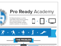 Pro Ready Infographic