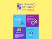 risk categories for enterprises - infographic design