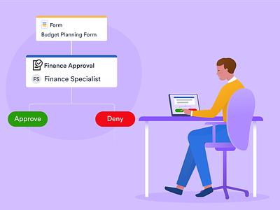 Budget approval process workflow automation budget figma banner design jotform flat illustration
