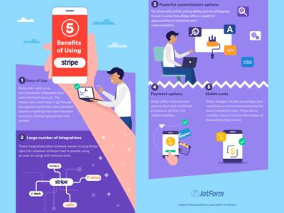 Benefits of Stripe - infographic design
