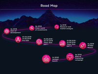 Road map section