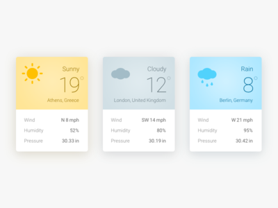 Weather Cards rain cloudy sunny cold warm material cards weather widget