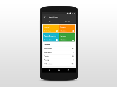 Candidates Screen - Android mobile hiring workable android candidates