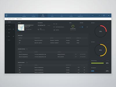 Energy Management Dashboard utility iot funsize data viz dark dashboard green energy connected devices