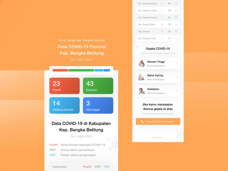 COVID-19 Data Information for Bangka Belitung Province covid app corona uxdesign uidesign uiux design mobile app design mobile app mobile covid 19 covid-19 covid19 covid ui ux design uiux ux design ui design ui ux ux ui