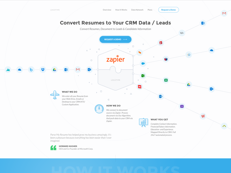 Convert Resumes to CRM Data / Leads via Zapier automation saas business leads data crm documents resume zapier convert landing service