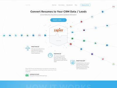 Convert Resumes to CRM Data / Leads via Zapier automation saas business leads data crm documents resume zapier convert landing service