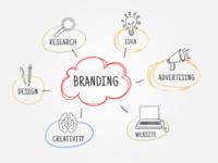 Marketing Strategies Clip Art