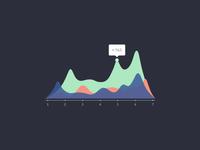 Graph for Webs.com