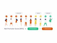 Blog Post Infographic (Net Promoter Score)