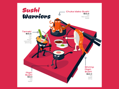 Sushi Warriors